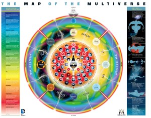 Multiverse Map