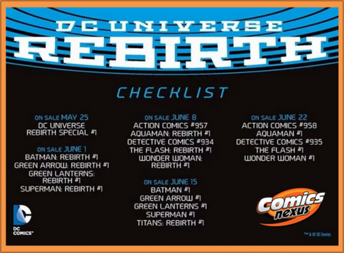 DC Comics Universe Rebirth Checklist June 2016 Solicitations