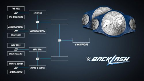 WWE Smackdown Tag Team Championship brackets for WWE Backlash 2016